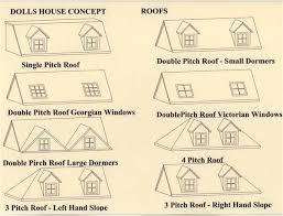 Dormer Roof Design Dolls House Concept Dolls House Roof Designs