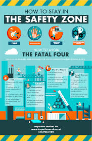 office construction safety poster google search business
