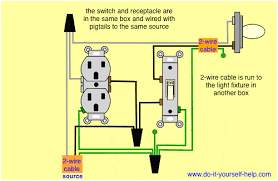 2 way light switch wiring diagram house electrical unbelievable