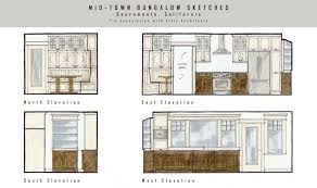 Small Kitchen Floor Plans by Furniture Kitchen Renovation Kitchen Design Ideas Kitchen