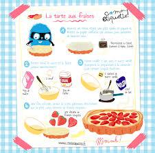 cuisine facile pour enfant recette tarte aux fraises recettes de tartes les fraises et fraise