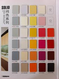 kitchen high pressure formica laminate sheet design for kitchen