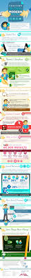 video resume examples 31 best video resume cover letter images on pinterest how to spruce up a boring resume infographic onlinemarketing
