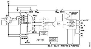 optimizing the performance of a sensor system electronic products