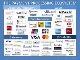 Barclays Credit Card Business The Payments Industry Explained Report Business Insider