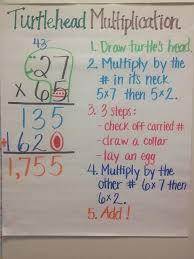 2 digit by 2 digit multiplication turtlehead method ms cao u0027s