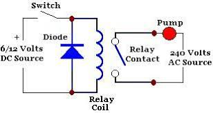 bluetooth controlled relay