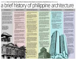 a brief history of philippine architecture trip the islands