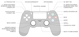 xbox 360 controller led wiring diagram xbox 360 controller wont