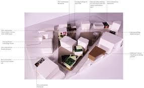 university of manitoba department of architecture design