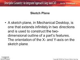 chapter four planes to insert your company logo on this slide