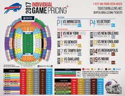 Gillette Stadium Floor Plan by Ralph Wilson Seating Chart Best Seat 2017