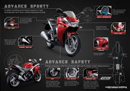 honda cbr showroom honda cbr250r launched in india at 1 43 ex showroom delhi page 242