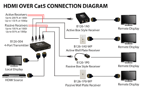 vga cat5 wiring diagram wiring diagram weick
