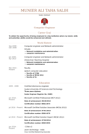 Best Network Administrator Resume by Computer Engineer Resume Samples Visualcv Resume Samples Database