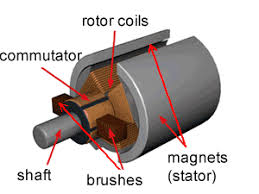 electricity 3 pole dc electric motor