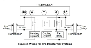 electric furnace thermostat wiring thermostat wiring options for