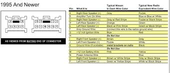 car audio wire diagram codes bmw inside radio color wiring