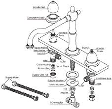 kitchen faucet plumbing kitchen sink and faucet install w disposal ask lon room