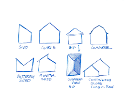 House Style Types Gable Roof Types