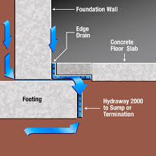 Kansas City Metro Map by Foundation Repair Kansas City Waterproofing And Drainage