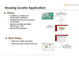 national housing locator presentation to das feb 14 ppt download
