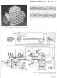 volkswagen jetta 1985 1992 fuel injection page 1