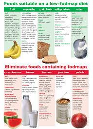 foods for diets meals to door