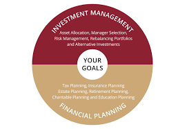 planning pic investment management u0026 financial planning