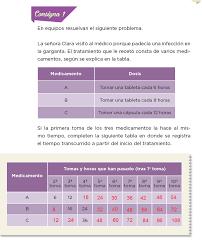 libro texto matematicas sexto grado ciclo 2015 2016 ayuda para tu tarea de sexto desafíos matemáticos bloque v los