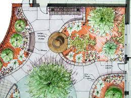 garden plans and layouts gardensdecor com