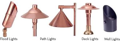 Lighting Fictures by Residential Outdoor Lighting
