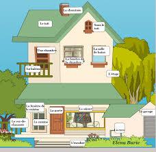 jeux de cuisine en ligne la maison pièces meubles objets divers jeux de mots en ligne