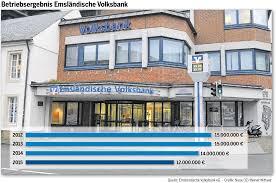 mehrere filialen betroffen emsländische volksbank schränkt