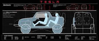 workhorse electric pickup truck elon musk on the tesla electric pickup truck how about a