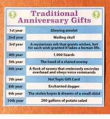 traditional 10th anniversary gifts traditional a anniversary gifts glowing amulet 1st year wailing