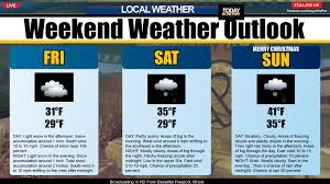 your weekend weather forecast for freeport illinois