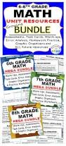 Math 7th Grade Worksheets Best 25 Proportions Worksheet Ideas On Pinterest How To Draw