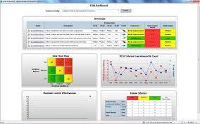 risk description template enterprise risk management sle report and risk reporting
