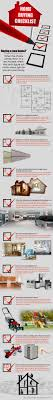 things to buy for first home checklist first time homeowner checklist home interiror and exteriro design