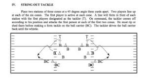 defensive football game planning you can do more