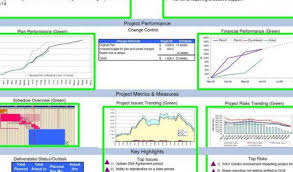 project dashboard examples free product management dashboard