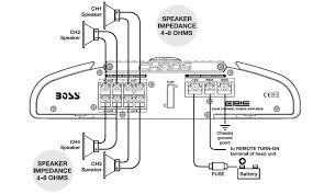 dual 400 watt amp hook up