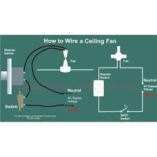 circuit diagram house wiring