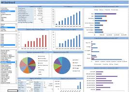 Excel Template Dashboard Dashboards With Excel Data Visualization