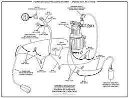 homelite ps171433b pressure washer parts diagram for wiring diagram