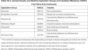 osha silica rule table 1 federal register occupational exposure to respirable crystalline