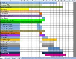 Capacity Planning Excel Template Free Production Plan Format In Excel Templates Excel About