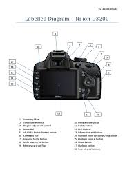 labelled diagram of nikon d3200 exposure photography shutter