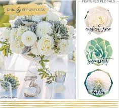 Rustic Center Pieces The Perfect Flowers For A Rustic Centerpiece Rustic Wedding Chic